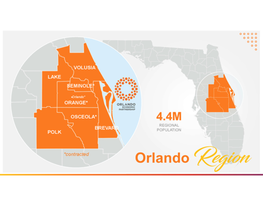 Orlando Economic Partnership Executive Addresses Team Volusia